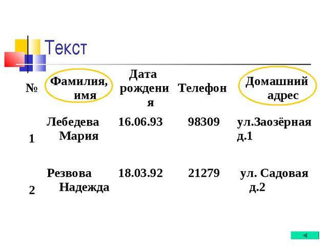 Текст №Фамилия, имяДата рожденияТелефон Домашний адрес 1Лебедева Мария1...
