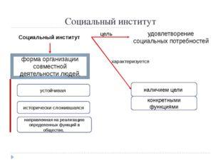 Социальный институт форма организации совместной деятельности людей, историче