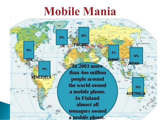 36% 16% 55% 65% 2% 50% 50% USA VENEZUELA UK FINLAND CHINA JAPAN AUSTRALIA In...