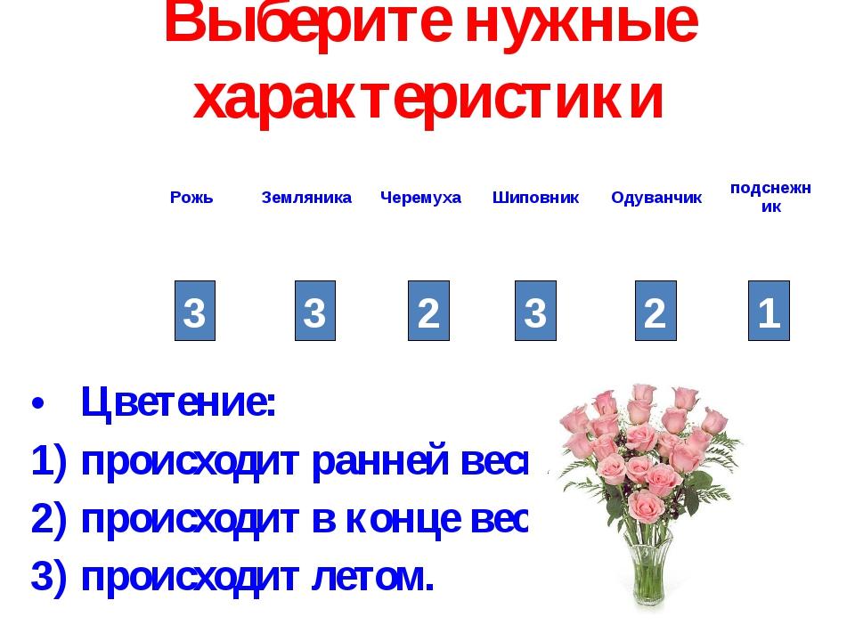 Выберите нужные характеристики Цветение: происходит ранней весной; происходит...