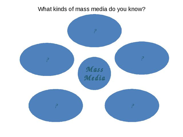 What kinds of mass media do you know?