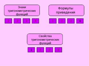 Знаки тригонометрических функций Формулы приведения Свойства тригонометрическ