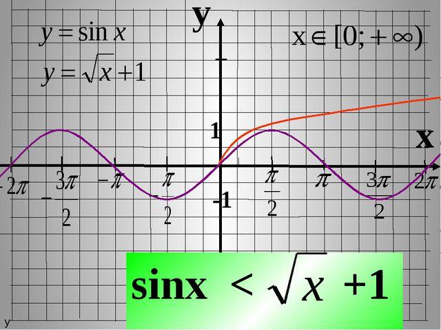 y x 1 -1 sinx < +1 у