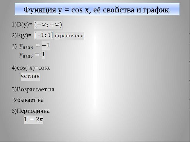 Функция y = cos x, её свойства и график. 1)D(y)= 2)E(y)= 3) 4)cos(-x)=cosx 5)...