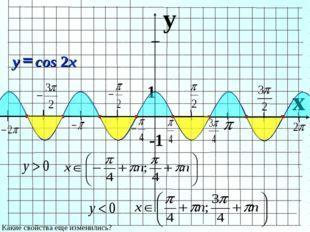 y x 1 -1 Какие свойства еще изменились?
