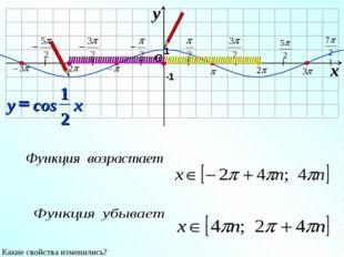 I I I I I I I O x y -1 1 Какие свойства изменились? IIIIIIIIIIIIIIIIIIIIIIII