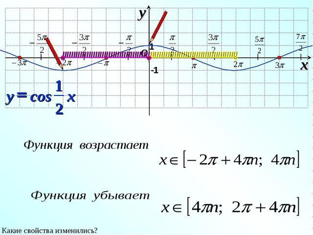 I I I I I I I O x y -1 1 Какие свойства изменились? IIIIIIIIIIIIIIIIIIIIIIII...
