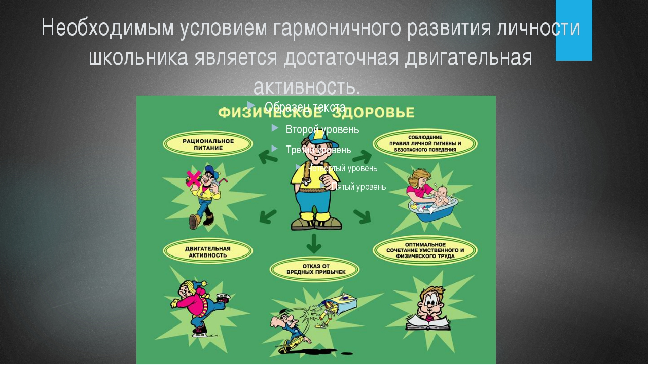 Необходимым условием гармоничного развития личности школьника является достат...