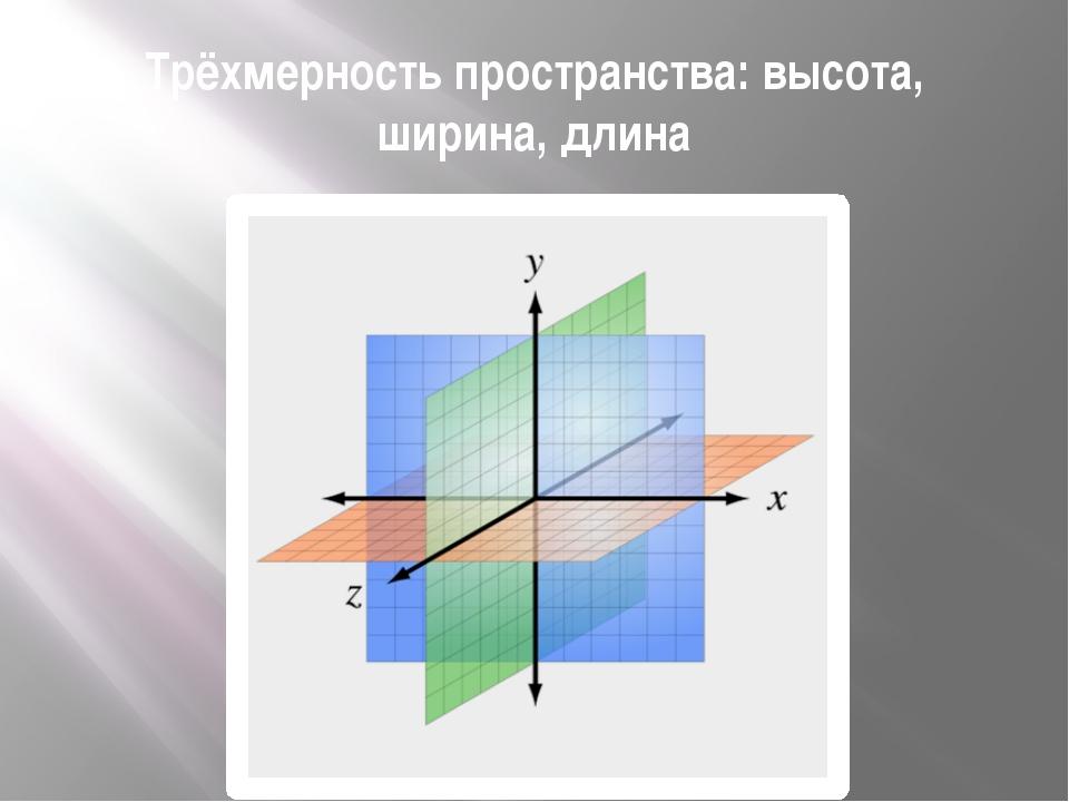 Трёхмерность пространства: высота, ширина, длина