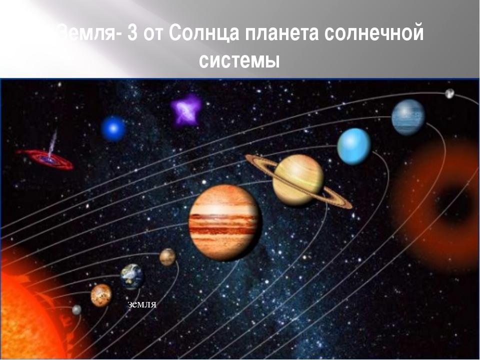 земля Земля- 3 от Солнца планета солнечной системы