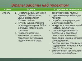 Этапы работы над проектом Этапы Сроки Задачи Содержание деятельности Вводный