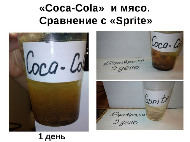 «Coca-Cola» и мясо. Сравнение с «Sprite» 1 день