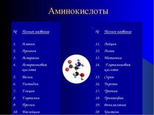 Аминокислоты № Полное название 1.Аланин 2.Аргинин 3.Аспарагин 4.Аспараги