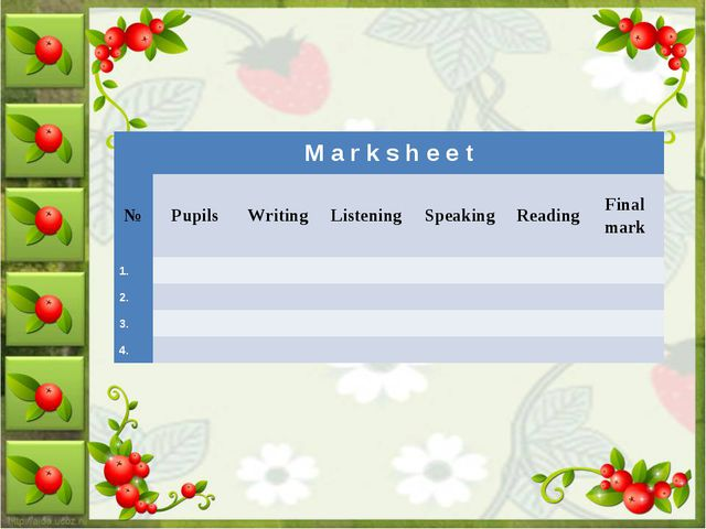 M a r k s h e e t	 №	Pupils	Writing	 Listening	 Speaking	   Reading  	Final m...