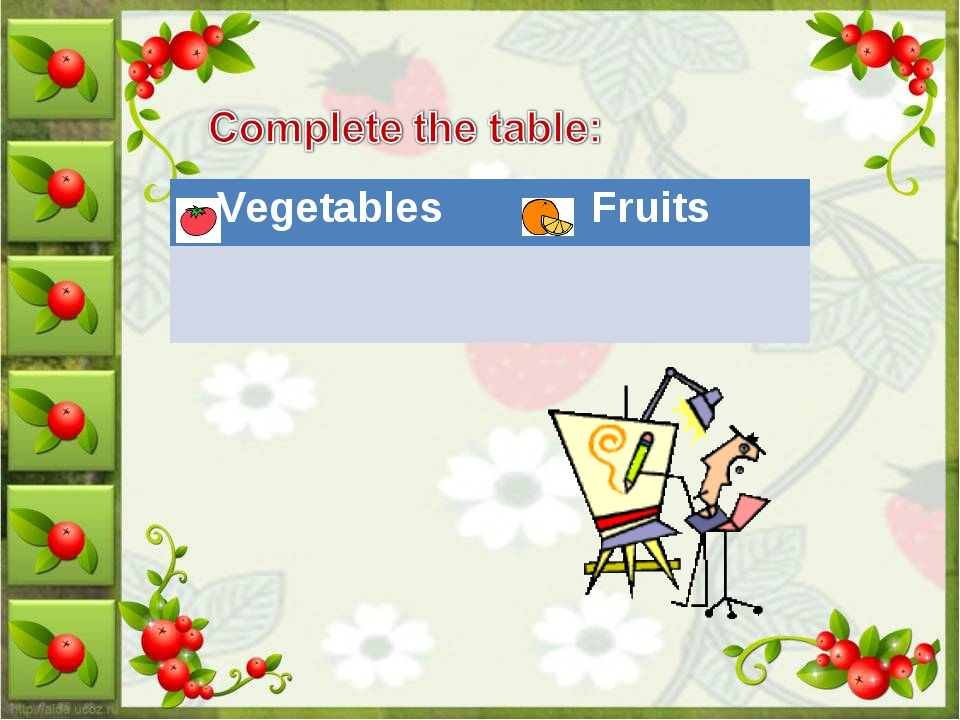 Vegetables	Fruits