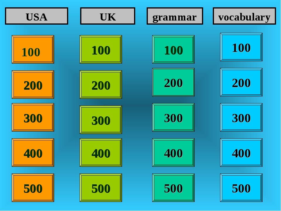 100 100 200 200 400 400 300 400 USA UK grammar vocabulary 300 300 300 200 400...