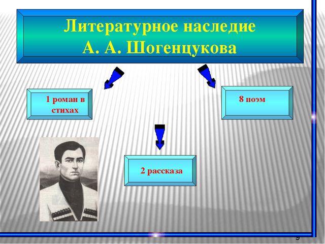 Литературное наследие А. А. Шогенцукова 9 произведении переведенных с русско...