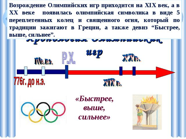 Хронология Олимпийских игр Самые ранние Олимпийские игры, упоминание о которы...
