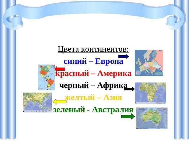 Цвета континентов: синий – Европа красный – Америка черный – Африка желтый –...
