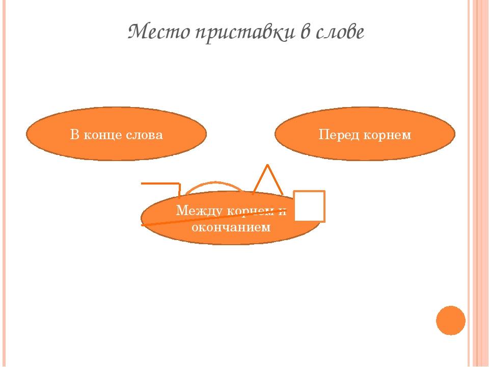 2 группы приставок С - о - по- под- про- до- о- от- С - а - на- над- за- пра-
