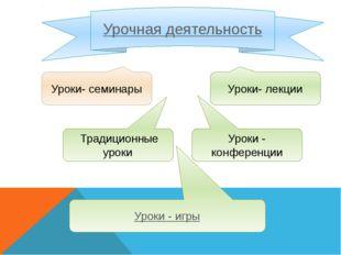 Уроки- семинары Уроки - игры Традиционные уроки Уроки - конференции Уроки- ле