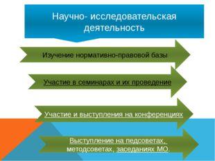 Научно- исследовательская деятельность Изучение нормативно-правовой базы Выст