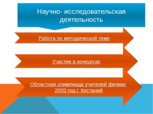 Научно- исследовательская деятельность Работа по методической теме Участие в