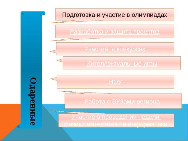 Одаренные Подготовка и участие в олимпиадах Разработка и защита проектов Учас...