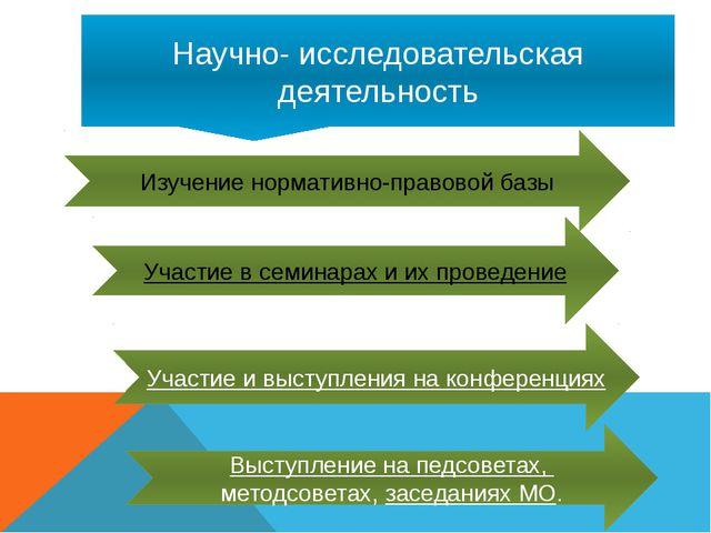 Научно- исследовательская деятельность Изучение нормативно-правовой базы Выст...