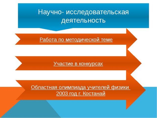 Научно- исследовательская деятельность Работа по методической теме Участие в...