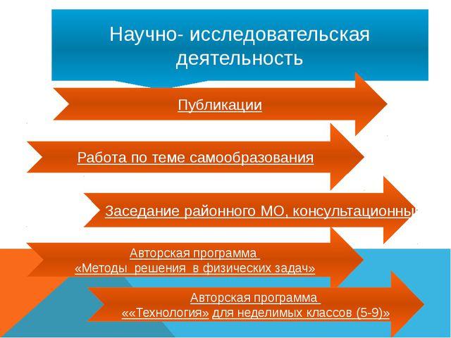 Научно- исследовательская деятельность Публикации Авторская программа «Методы...