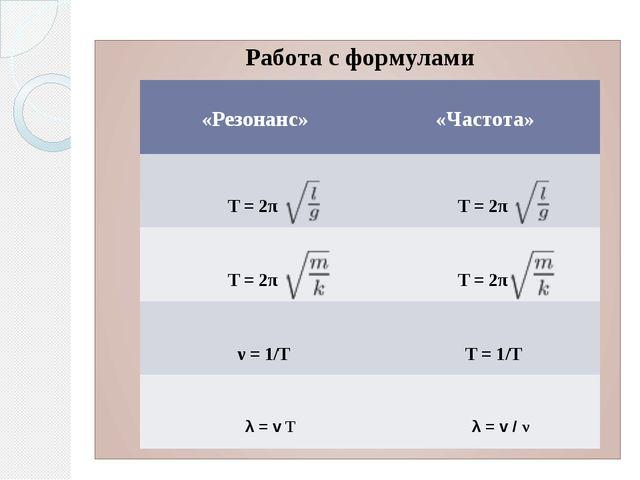 Работа с формулами   «Резонанс» «Частота» Т = 2π Т = 2π Т = 2π Т = 2π ν= 1/...