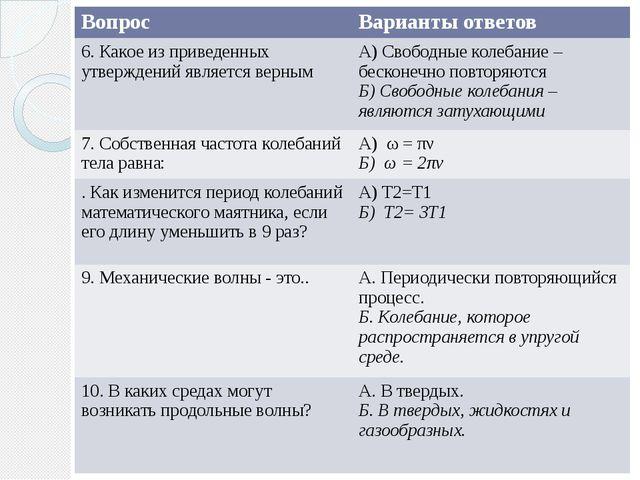 Вопрос Варианты ответов 6. Какое из приведенных утверждений является верным А...
