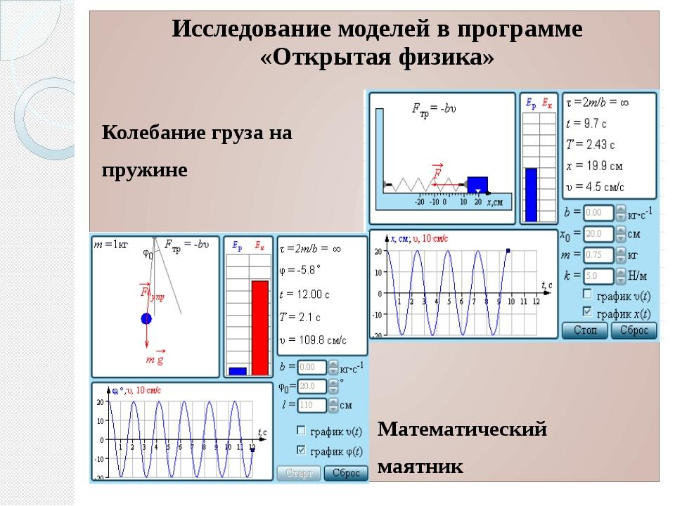 Исследование моделей в программе «Открытая физика» Колебание груза на пружине...