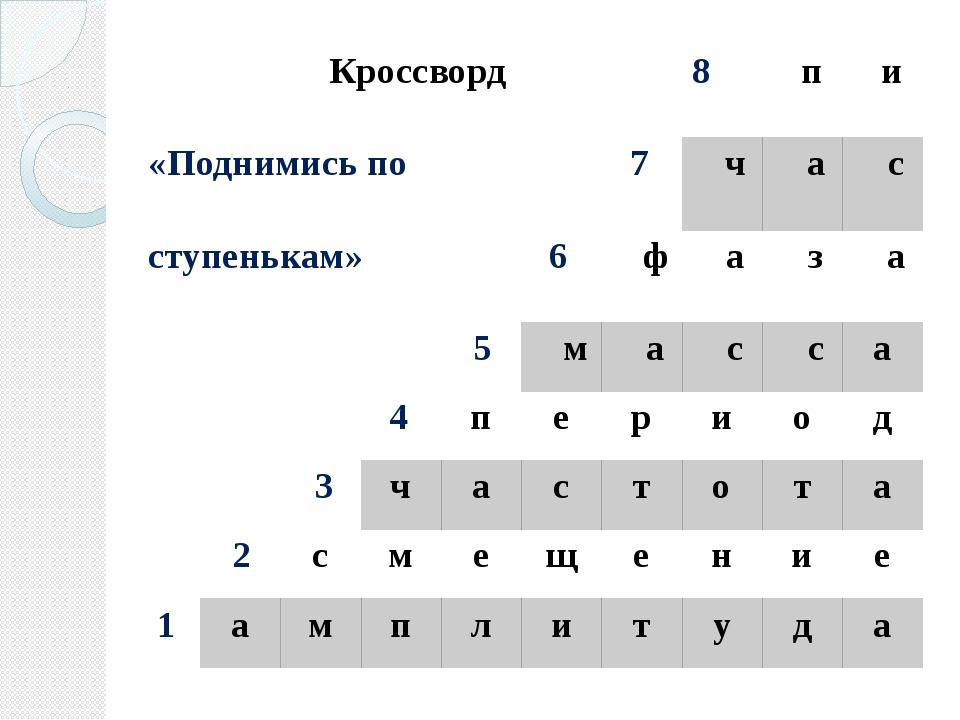 Кроссворд8 п и «Поднимись по 7 ч а с ступенькам» 6 ф а з а 5 м а с с а 4 п е...