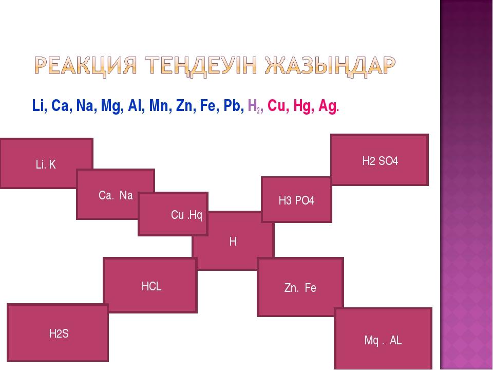 Li, Ca, Na, Mg, Al, Mn, Zn, Fe, Pb, H2, Cu, Hg, Ag. Li. K Ca. Na H H3 PO4 H2...
