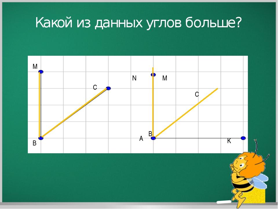 Какой из данных углов больше? N A K M C B M B C © free-ppt-templates.com