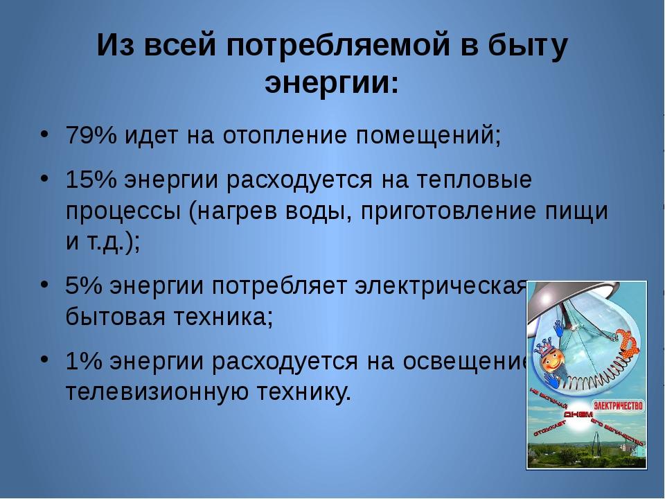 Из всей потребляемой в быту энергии: 79% идет на отопление помещений; 15% эне...