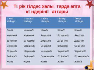 Түрік тілдес халықтарда апта күндерінің аттары Қазақ тілінде Қырғыз тілінде