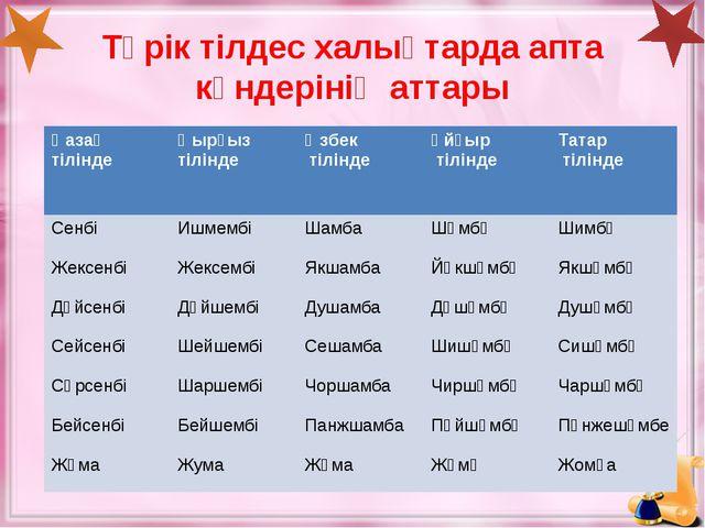 Түрік тілдес халықтарда апта күндерінің аттары Қазақ тілінде Қырғыз тілінде...
