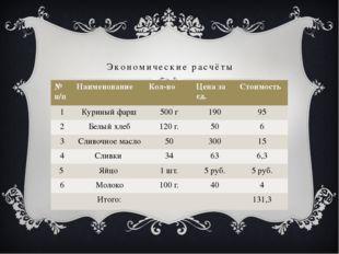 Экономические расчёты № п/п Наименование Кол-во Цена за ед. Стоимость 1 Курин