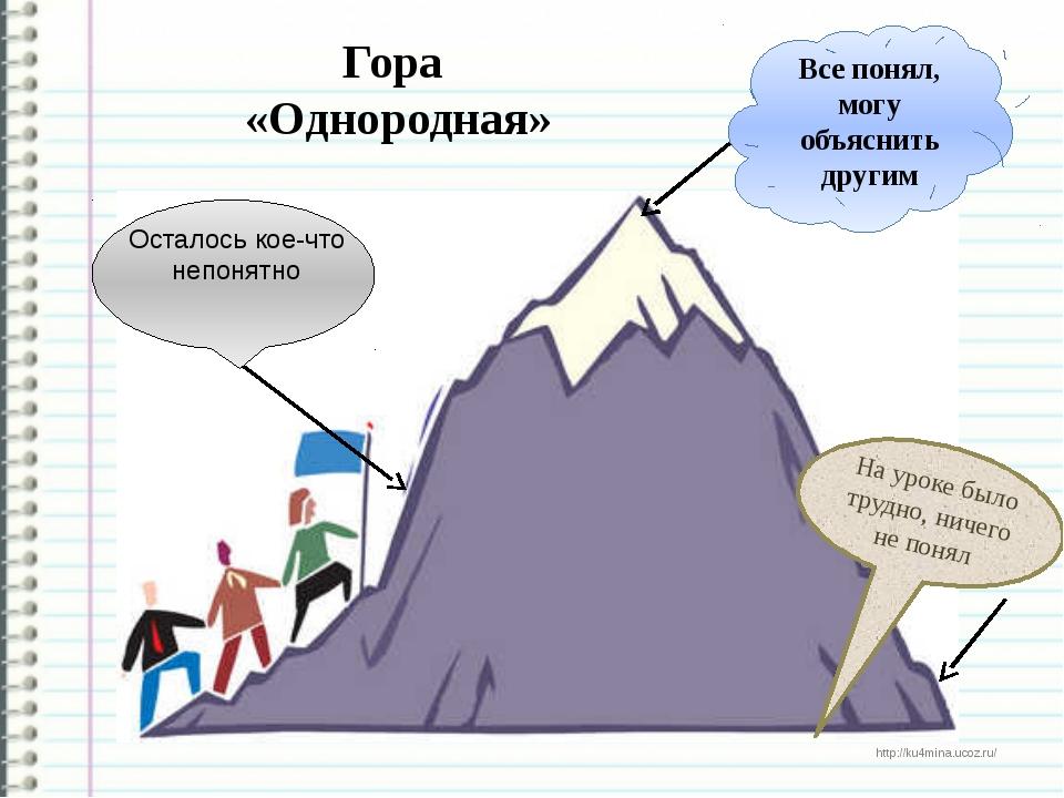 Гора «Однородная» Все понял, могу объяснить другим На уроке было трудно, ниче...