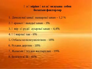 Денсаулығының нашарлығынан – 1,2 % 2. Қаражат қиындығынан - 3% 3. Өмір сүруді