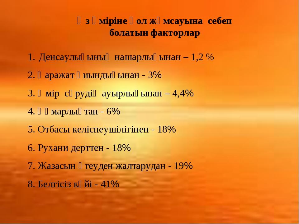 Денсаулығының нашарлығынан – 1,2 % 2. Қаражат қиындығынан - 3% 3. Өмір сүруді...