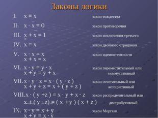 Законы логики x ≡ xзакон тождества x · x = 0закон противоречия x + x