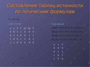 Составление таблиц истинности по логическим формулам 1-ый способ 2-ой способ