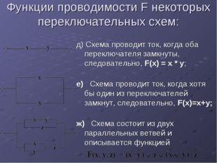 Функции проводимости F некоторых переключательных схем: д) Схема проводит ток