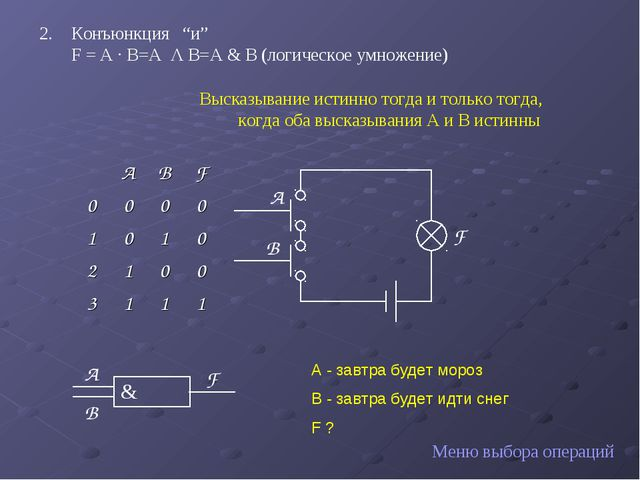 """Конъюнкция """"и"""" F = A · B=A Λ B=A & B (логическое умножение) F A B Меню выбор..."""