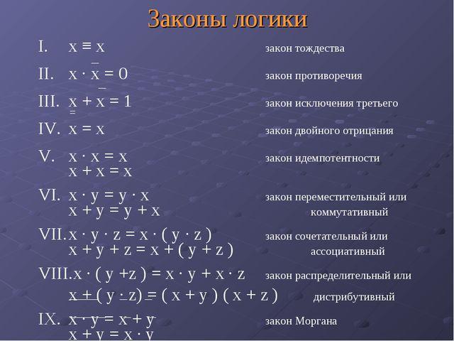 Законы логики x ≡ xзакон тождества x · x = 0закон противоречия x + x...