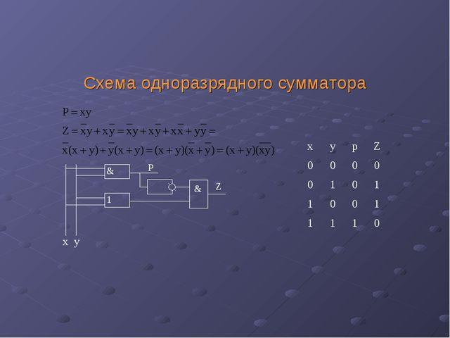 Схема одноразрядного сумматора xypZ 0000 0101 1001 1110